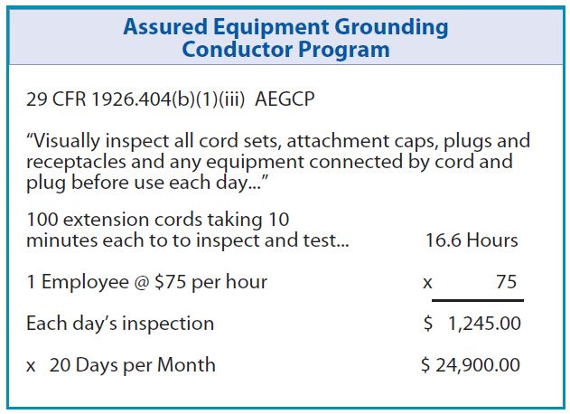 assured equipment grounding conductor program.jpg