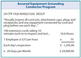 assured equipment grounding conductor program.jpg