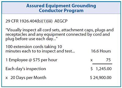 assured equipment grounding conductor program