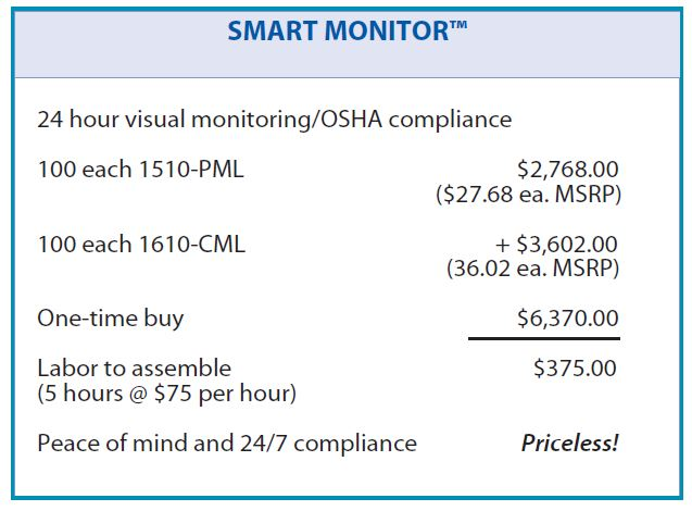 smart monitor cost justification.jpg