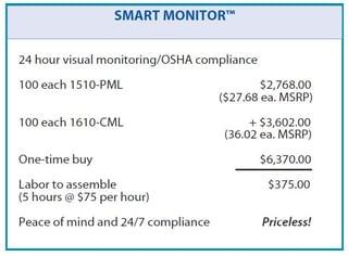 smart monitor cost justification.jpg
